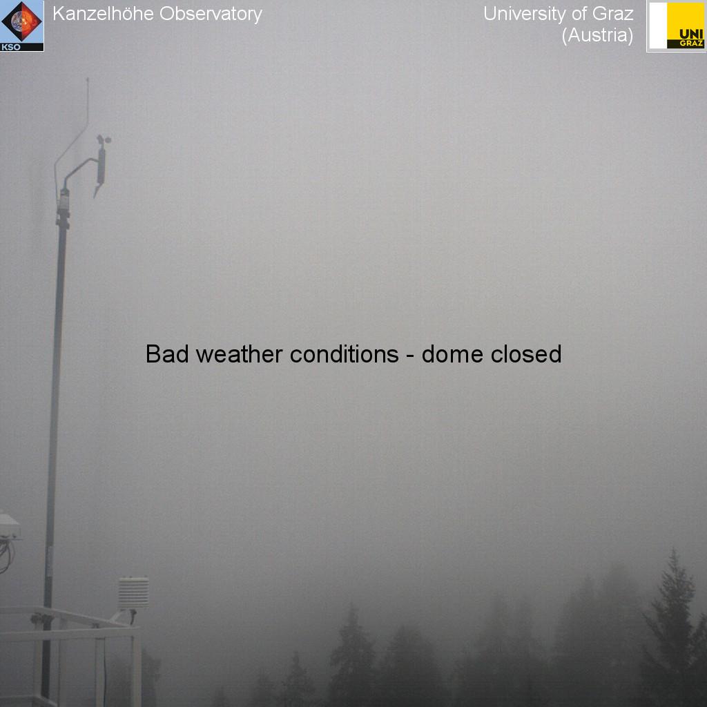 Aktuelles Sonnenbild